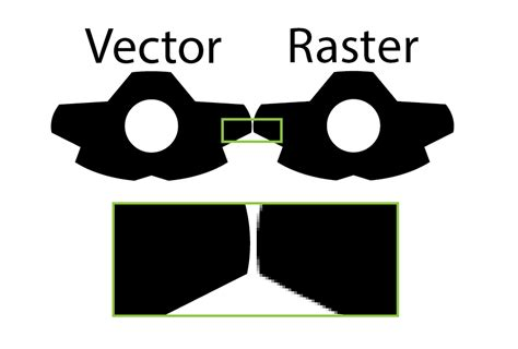 raster to vector tutorial technical aspects of making figures scientific