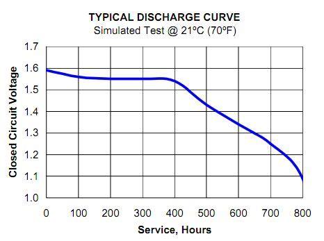 Battery Baterai A76 Lr44 Ag13 Energizer lr44 pas cher