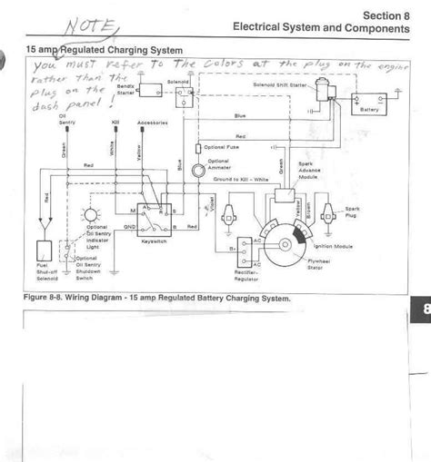 kohler command engine wiring diagram get free image