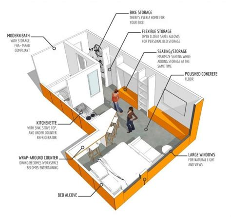 micro studio plan studio apartment floor plans