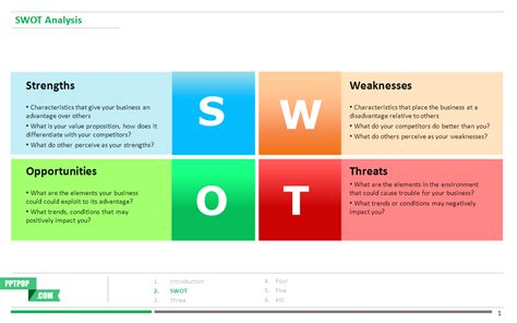 Boost Your Presentation With This Swot Analysis Ppt Template Pptpop Actionable Persuasion Powerpoint Swot Template Free