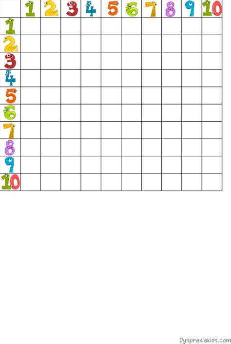 help learning times tables number names worksheets 187 times table for free