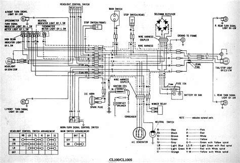 cl100 70 wiring diagrams repair wiring scheme