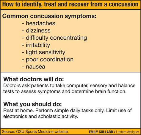 image gallery concussion treatment