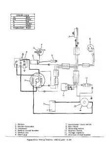 harley davidson gas golf cart wiring diagram harley