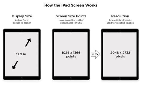 ipad screen size guide web design tips   specs