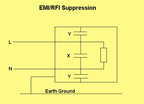 capacitor x y rating x and y capacitors emi or rfi suppression ac line filter