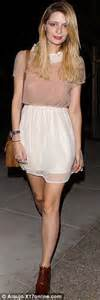 Mischa Barton Isnt Anorexicor Is She by Bodyshape Snap Fashion Page 2