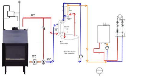 wood boiler piping diagram plate heat exchanger plumbing diagram plate free engine