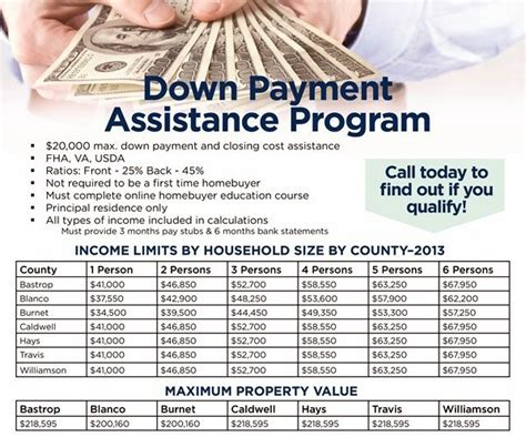 how to get down payment assistance on a fha home loan down payment assistance program max 20 000 down payment