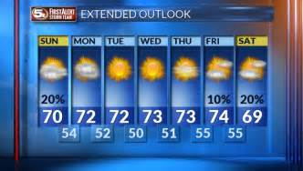 Forecast In Weather Forecast