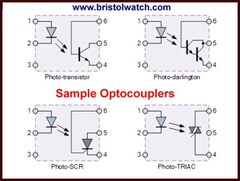 design guidelines for transistor output optocouplers optocoupler input circuits for plcs