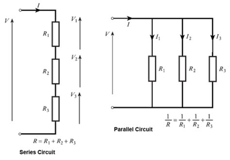 resistors in series or in parallel concept review resistors in series or in parallel concept review 28 images week 04 day 2 w10d2 dc circuits