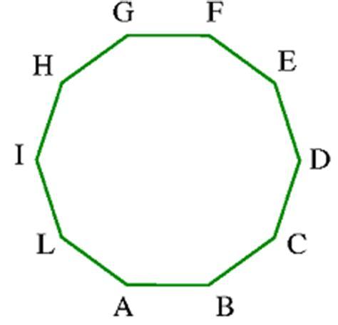 somma degli angoli interni di un ottagono poligoni