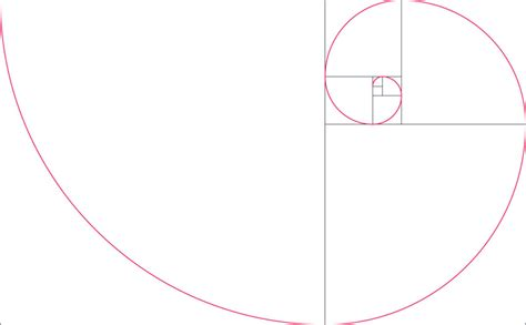 All You Need To Know About The Golden Ratio In Graphic Design Golden Ratio Design Template