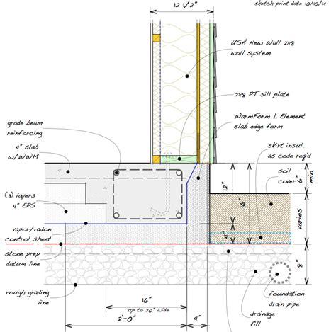 Garage Slab Design prefabricated foam forms for slab foundations