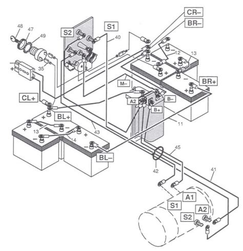yamaha golf cart 36 volt wiring diagram powerking co