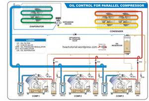 oil control for parallel compressor hermawan s blog