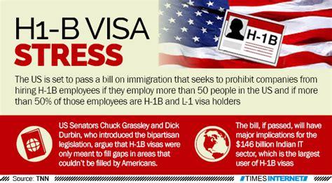 Will I Get H1b Visa If I Do Mba by New Us Bill With H1b Visa Curbs To Hurt It Firms Gadgets Now