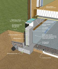 building components on pinterest foundation insulation and pocket doors pier and beam cabin foundation construction