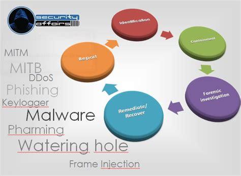 Incident Response Plan Security Affairssecurity Affairs Malware Incident Response Template