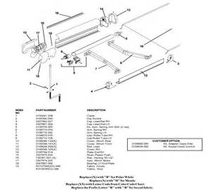 Dometic Awning Replacement Parts Laurelhurst Distributors Parts Breakdown Awnings
