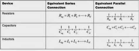 how do resistors behave in series and parallel electric circuit analysis formula sheet derivatives investing articles