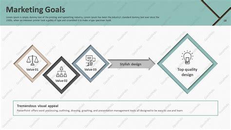 layout marketing plan layout marketing plan strategy ppt goodpello