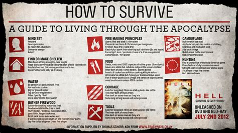 How To Find In The World In The Event Of The Apocalypse Writer Vs The World