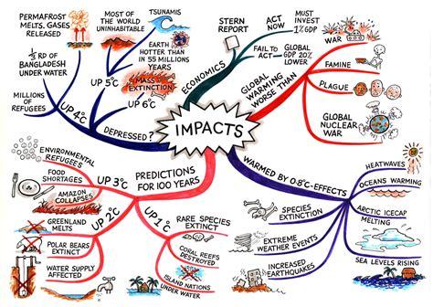 cara membuat mind map pdf greenhouse effect global warming geography finn