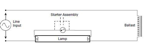 fluorescent l wiring connection diagram wiring diagram