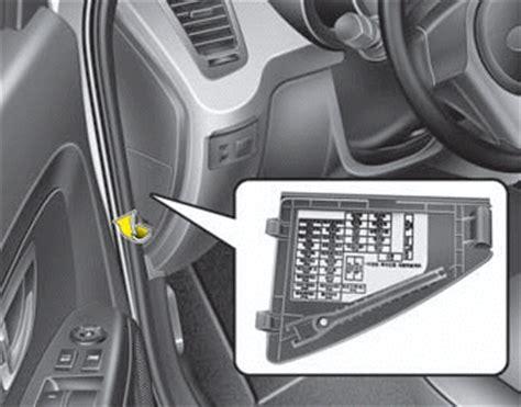 kia soul fuserelay panel description fuses maintenance kia soul    owner manual