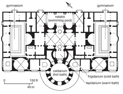 roman bath house floor plan art history chapter 6 review art and art history 1303
