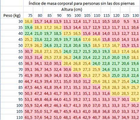 indice de masa corporal tattoos of quotes indice de masa corporal