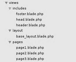 layout blade php create one blade template layout for all page in laravel