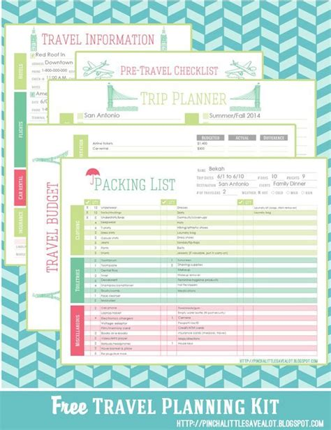 Pinch A Little Save A Lot Free Travel Planning Kit Travel Everywhere Travel Travel Travel Planner Template
