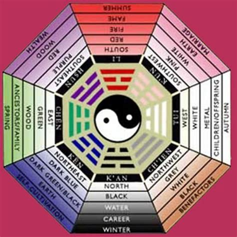 Feng Shui Bedroom Water Element Your Feng Shui Birth Element In5d Esoteric Metaphysical