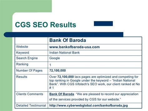 bank of baroda usa cgs infotech ltd sales presentation