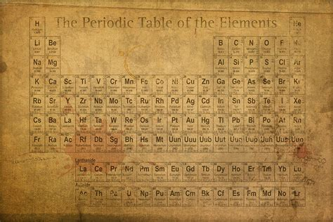 periodic table of the elements mixed media by design turnpike