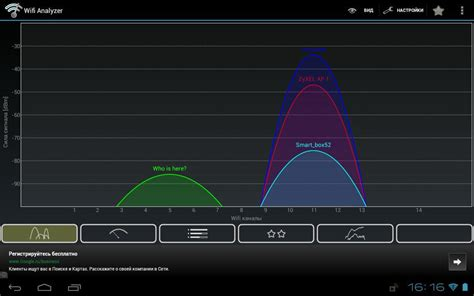android wifi analyzer скачать wifi analyzer на андроид