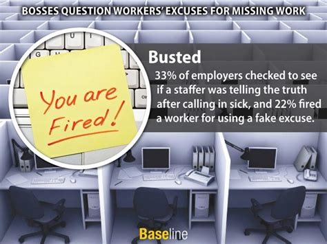 bosses question workers excuses for missing work