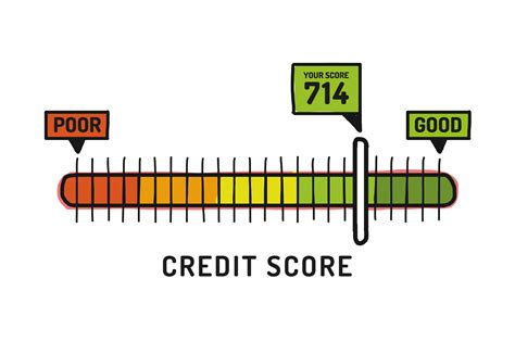 One Financial Credit Score 9 Creative Ways To Raise Your Credit Score Creditrepair