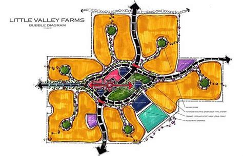 Utah Home Designers by Utah Land Planning Pictures Examples Redtwig Land