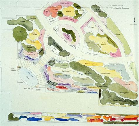 layout in jekyll 45 best images about 1 gertrude jekyll on pinterest
