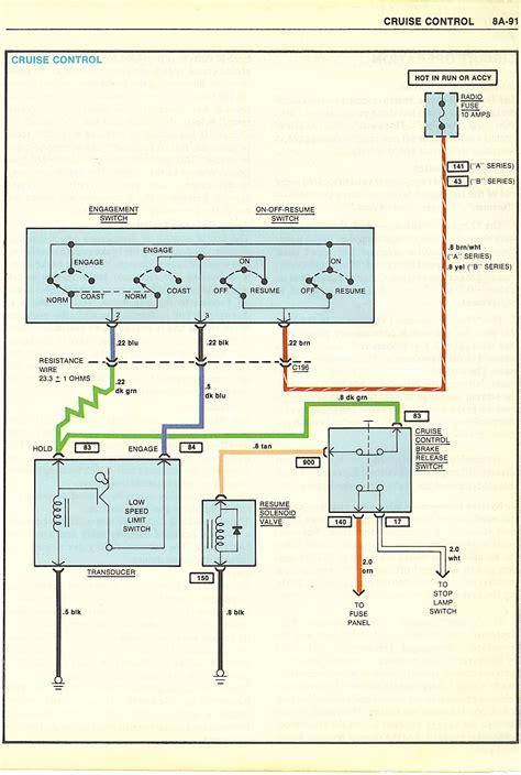 cruise wiring schematic cruise diagram