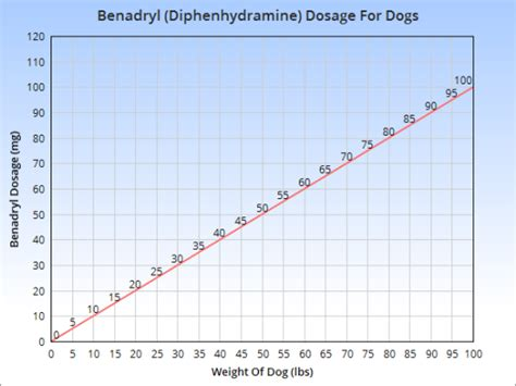 how much benadryl for puppy 10 tips to keep your calm during fireworks this 4th of july petslady