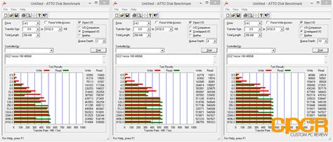atto disk bench review ocz vector 180 480gb ssd custom pc review