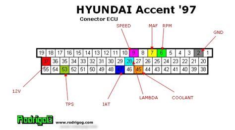 Pinout De Ecm Hiunday Accent 1 3 A 241 O 2000 Yoreparo