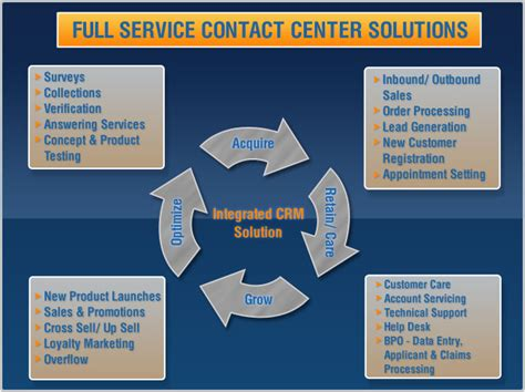 global entry help desk lxm global solutions services