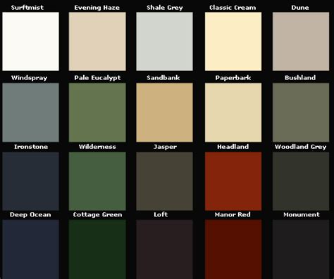 view topic window frames colour dilemma home renovation building forum